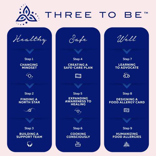 Three To Be Program